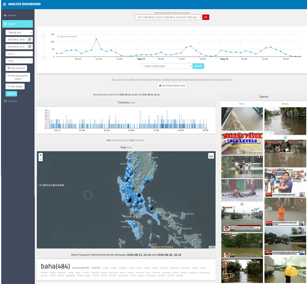 Global Flood Monitor